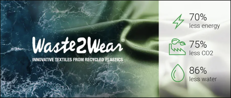 CEOCI Congratulates Waste2wear