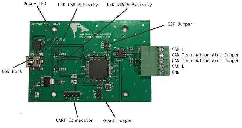 SAE J1939 ECU Simulator Board With USB Port